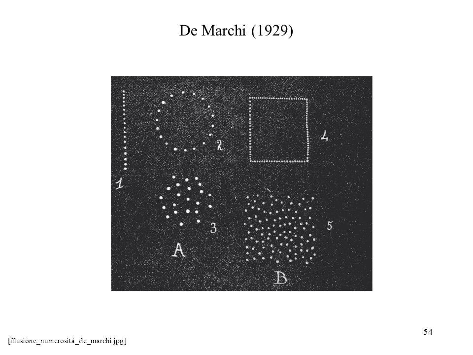 De Marchi (1929) [illusione_numerosità_de_marchi.jpg]